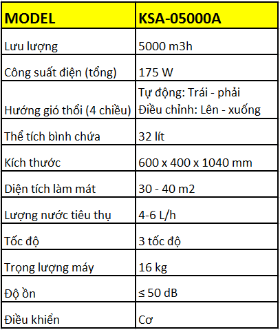 Thông số kỹ thuật máy làm mát KASUTo KSA 05000A